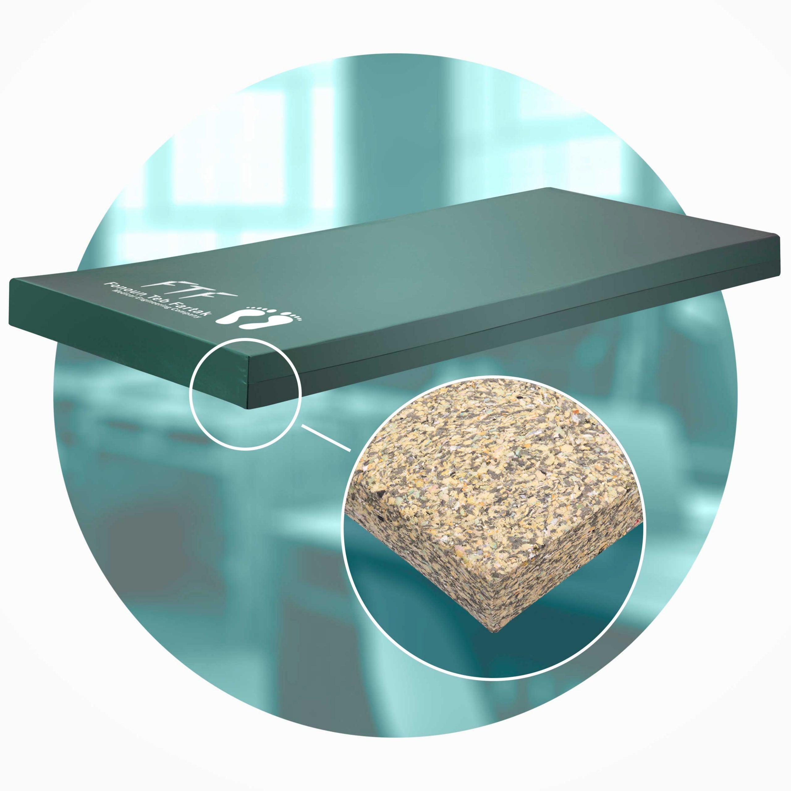 Rebound mattress